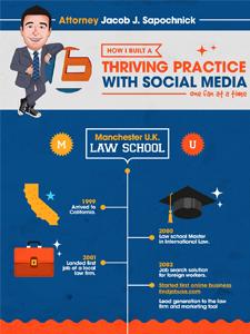 jacob sapochnick - infographic thumbnail